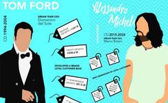 Geek-Chic Vs Sex Bomb: Las diferencias entre Alessandro Michele & Tom Ford de Gucci