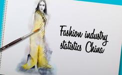 Estadísticas sobre la industria de la moda – Serie de infografías. Parte 4: China