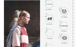 Zara et H&M leaders dans la prise de parole sur la mode durable, selon une étude de Launchmetrics